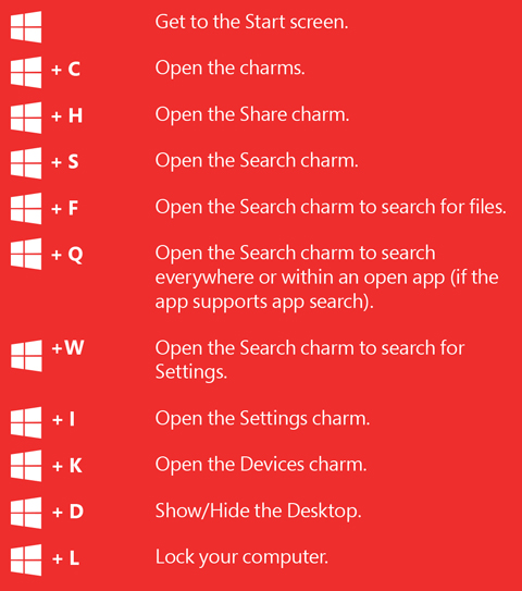 Windows 8 KB shortcuts I